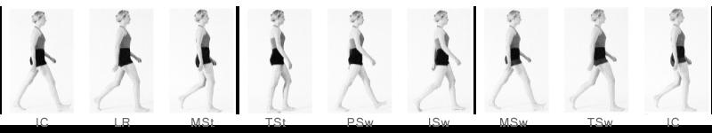 周期 歩行